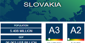 Coface Country Risk confirmed credit risk rating A3 for Slovakia